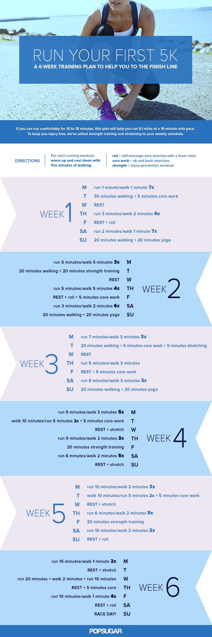 Info Graphic found at http://www.popsugar.com/fitness/5K-Training-Plan-Beginners-37018841